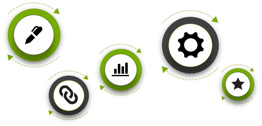 Iterative SEO Analyser